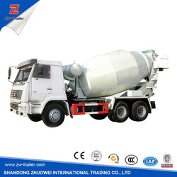 China competitive price concrete mixer truck for sale