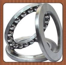 micro bearing for german bearing manufacturers