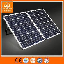 Competitive Solar Panel China Manufacturer