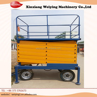 Electro-hydraulic upright skyjack scissor lift