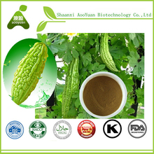 Bitter Melon P.E. Balsam Pear P.E. in Slimming with Lowest Price
