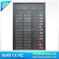 foreign exchange rates\ bank exchange sign panel \ currency exchange display screen
