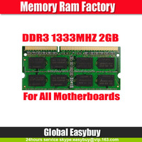 Buying from China 2gb memoria ddr3 paypal escrow