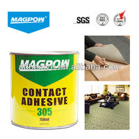 Neoprene based contact glue for decoration