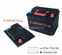 12V 66AH DIN Standard MF Car Battery