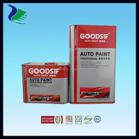 Automotive Refinish Paint Varnish Manufacture ( Manufacture in Guangzhou )