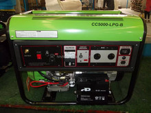 Commercial small biogas electric Generator 1200W ~1500W for Pakistan market