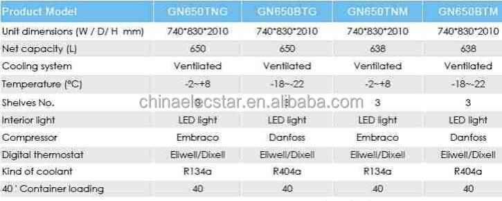 glass door or solid franch door GN650 series data.jpg
