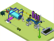 pyrolysis plant Type plastic waste recycling plant