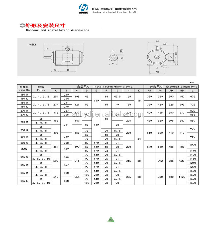 Y series (IP23) new products engine sewing machine