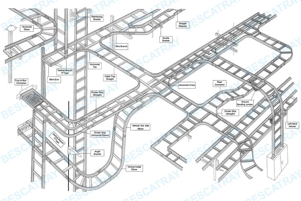 Ladder Type Cable Tray Manufacturer Ul Cul Nema Sgs Iec