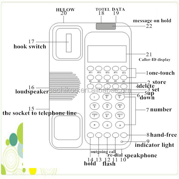 nec phone system manual within diagram wiring and engine