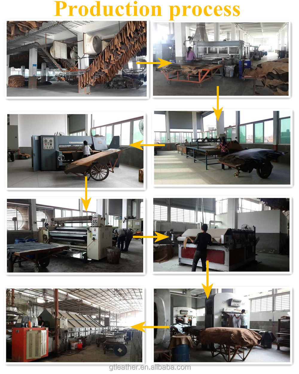 Cow Leather Factory from China