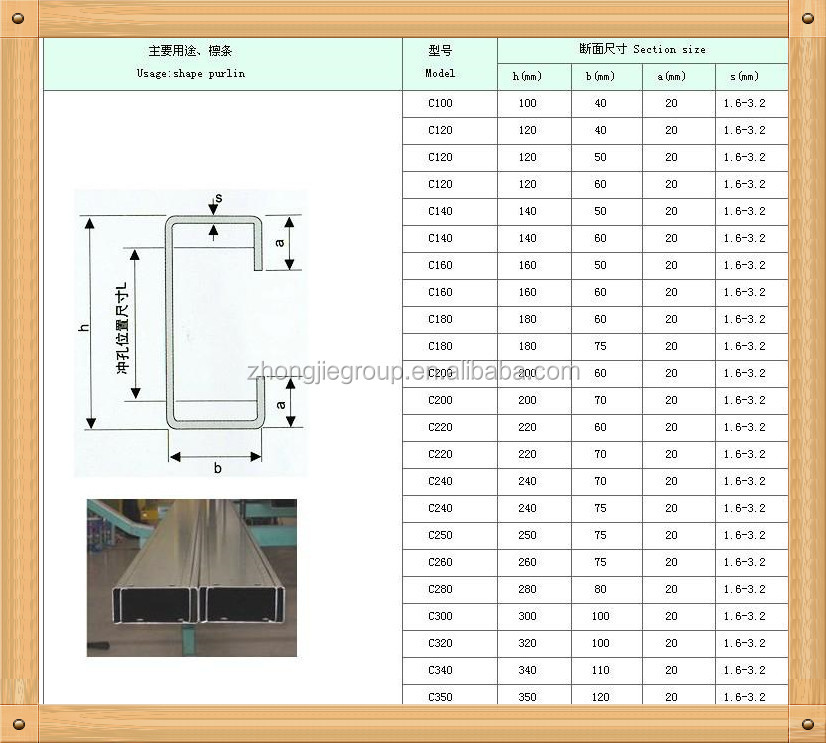 C Channelstructural Steel Weight Chart Buy C Channelstructural