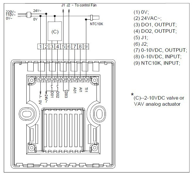 Wiring Diagram For Siemens Thermostat : Siemens hvac control system diagram free engine