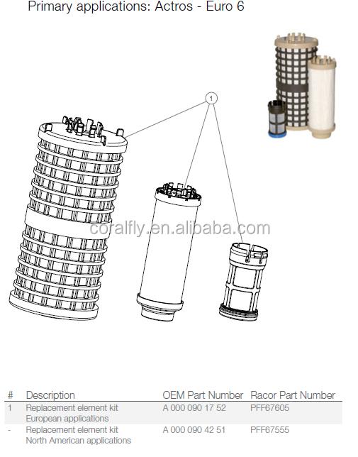 diesel engine fuel filter a5410900151