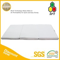 2015 new arrival & free sample extra thick foam exercise mat