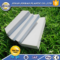 Good price pvc rigid foam sheet supplier