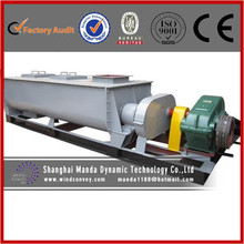 SZ60 Cement Humidifying Machine Without Pollution