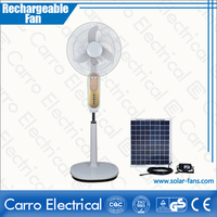 hot sell 1350rpm high speed 12v 35w fan solar recharge with LED