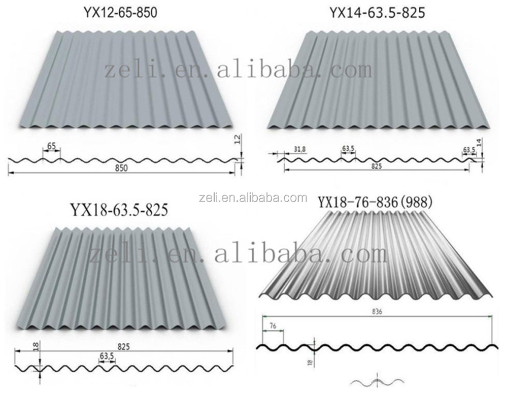 Corrugated Sheets For Roofing Price Galvanized Wave Metal