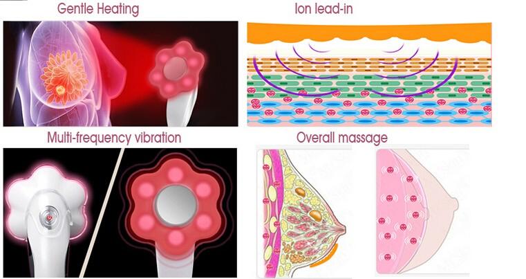 mini massager for breast 02.jpg