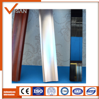 Wow!! all types of aluminium extrusion with best price and quality