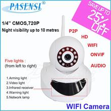 PS-WL135 with low price wifi parking camera wireless camera security system Multifunctional