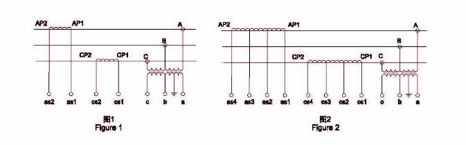 Meter Box Wiring Meter Box Manufacturer
