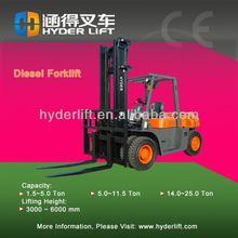 1.5 ton to 25 ton diesel toyota forklift truck