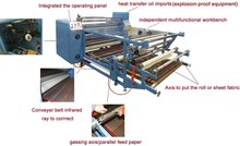 China experienced vendor stable heating roll to piece digital banner printing machine