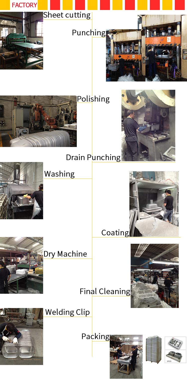 Process Factory.jpg