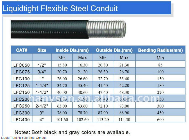 Pvc Coated Metal Corrugated Flexible Conduit For Wire