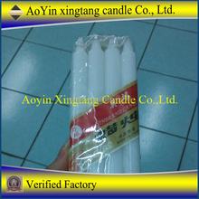 candle making machines Bougies Velas