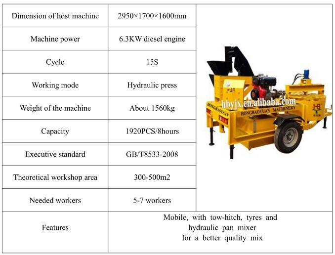 hydraform machine prices in kenya