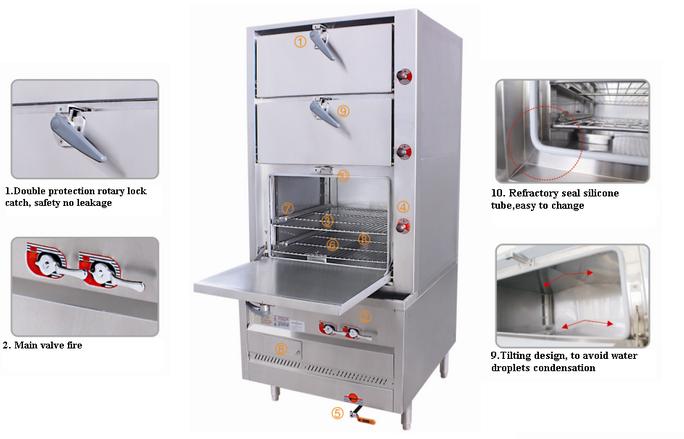 Jinzao esc 3db n commercial cuisine cuit la vapeur arche for Appareil vapeur cuisine