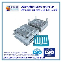 plastic injection moulding for plastic electronic enclosures