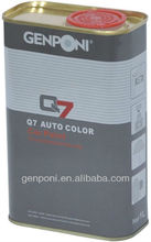 Good yellowing-resistant car paint hardener for auto refinishing