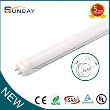 Motion Sensor Led Tube Light,T8 lighting best competition price