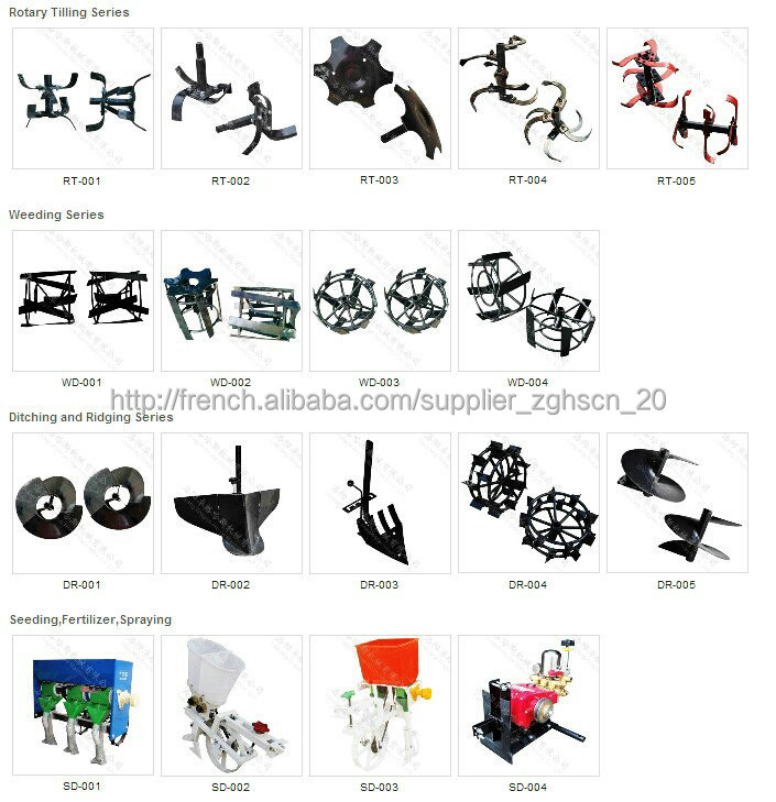 China new farm implements farm tractor small field for Gardening tools list and their uses