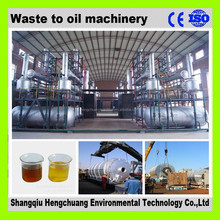 scrap tire recycling tire pyrolysis with automatic welding and x-ray testing