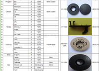 car floor mat clips plastic clips for cars automotive plastic clips and fasteners