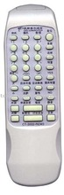 pc remote control, video conference remote control R3_CASTEL