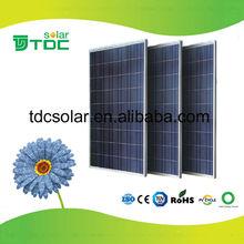 High Efficiency best price per watt solar panels 250w poly