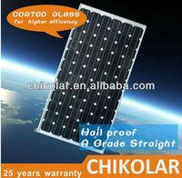 5W Mono Solar Panels