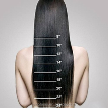 100% REMY HUMAN HAIR Silky Straight Hair High Quality Guaranteed All colors, length are available