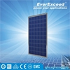 EverExceed 255W Polycrystalline Solar Panel with TUV/VDE/CE/IEC Certificates for solar home system mounted in roof