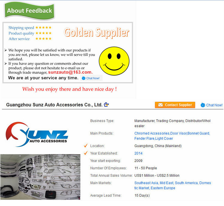 Golden Supplier Silver Abs Fender Flare For Mitsubishi