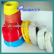 UL standards pvc wires&cables