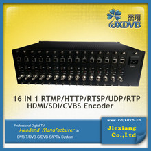 16 IN 1 RTMP Encoder HTTP Encoder